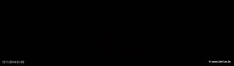 lohr-webcam-12-11-2014-01:00