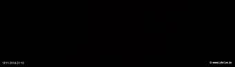 lohr-webcam-12-11-2014-01:10