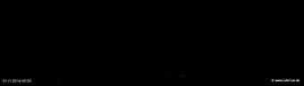 lohr-webcam-01-11-2014-00:50