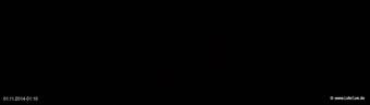 lohr-webcam-01-11-2014-01:10