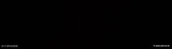 lohr-webcam-01-11-2014-03:00
