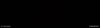 lohr-webcam-01-11-2014-04:20