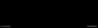 lohr-webcam-01-11-2014-06:00