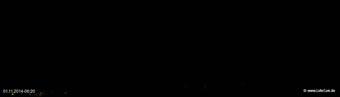 lohr-webcam-01-11-2014-06:20