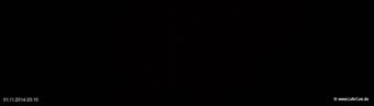 lohr-webcam-01-11-2014-20:10