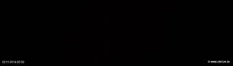 lohr-webcam-02-11-2014-00:30