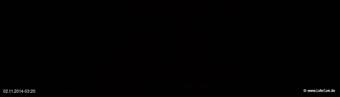 lohr-webcam-02-11-2014-03:20