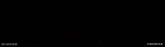 lohr-webcam-02-11-2014-03:40