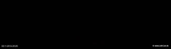 lohr-webcam-02-11-2014-20:20