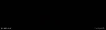 lohr-webcam-02-11-2014-20:40