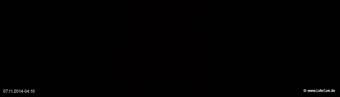 lohr-webcam-07-11-2014-04:10
