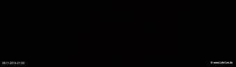 lohr-webcam-08-11-2014-01:00
