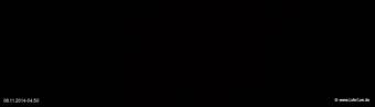 lohr-webcam-08-11-2014-04:50