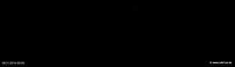 lohr-webcam-09-11-2014-00:00