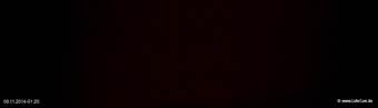 lohr-webcam-09-11-2014-01:20