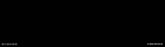 lohr-webcam-09-11-2014-03:00