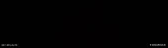 lohr-webcam-09-11-2014-04:10