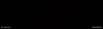 lohr-webcam-09-11-2014-05:10