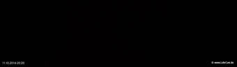 lohr-webcam-11-10-2014-20:20