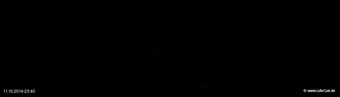 lohr-webcam-11-10-2014-23:40