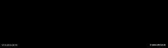 lohr-webcam-12-10-2014-00:10