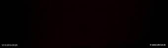 lohr-webcam-12-10-2014-00:20