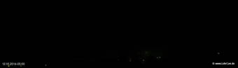 lohr-webcam-12-10-2014-05:00