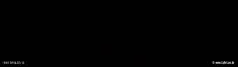 lohr-webcam-13-10-2014-03:10