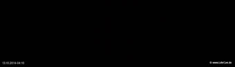 lohr-webcam-13-10-2014-04:10