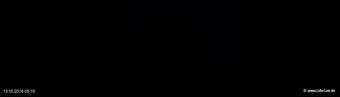 lohr-webcam-13-10-2014-05:10