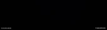 lohr-webcam-13-10-2014-06:00