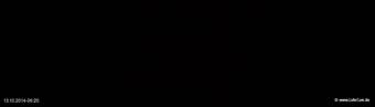lohr-webcam-13-10-2014-06:20