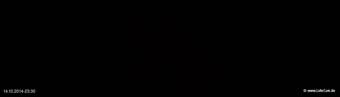 lohr-webcam-14-10-2014-23:30