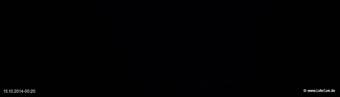 lohr-webcam-15-10-2014-00:20