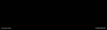 lohr-webcam-15-10-2014-00:40
