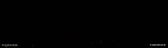 lohr-webcam-15-10-2014-00:50