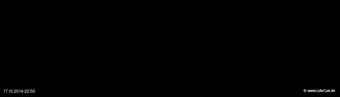 lohr-webcam-17-10-2014-22:50