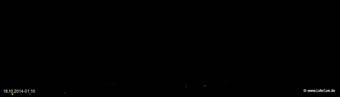 lohr-webcam-18-10-2014-01:10