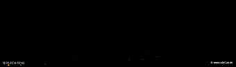 lohr-webcam-18-10-2014-02:40
