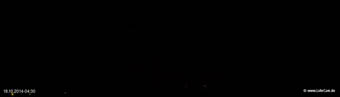 lohr-webcam-18-10-2014-04:30
