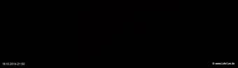 lohr-webcam-18-10-2014-21:50