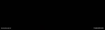 lohr-webcam-18-10-2014-22:10