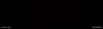 lohr-webcam-18-10-2014-22:20