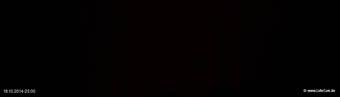 lohr-webcam-18-10-2014-23:00