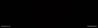 lohr-webcam-19-10-2014-01:10