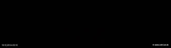 lohr-webcam-19-10-2014-03:10