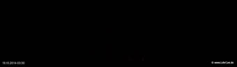 lohr-webcam-19-10-2014-03:30