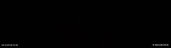 lohr-webcam-24-10-2014-01:40