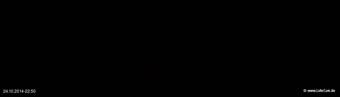 lohr-webcam-24-10-2014-22:50