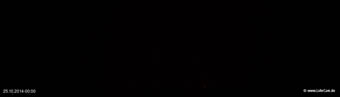 lohr-webcam-25-10-2014-00:00
